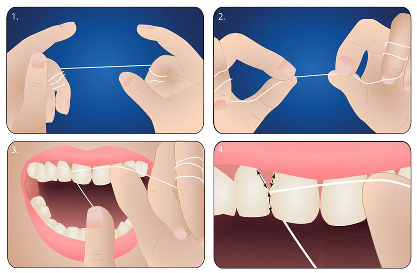 how-to-floss